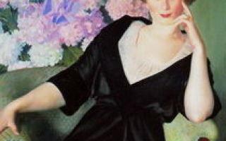 Кустодиев «портрет ивана билибина» описание картины, анализ, сочинение