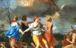 Пуссен «похищение сабинянок» описание картины, анализ, сочинение