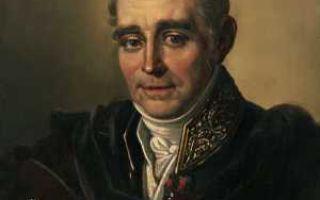 Боровиковский «портрет нарышкиной» описание картины, анализ, сочинение