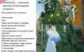 Кустодиев «вступление» описание картины, анализ, сочинение