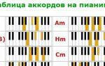 Изучаем и играем аккорды на фортепиано