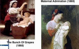 Бугро вильям «идиллия» описание картины, анализ, сочинение