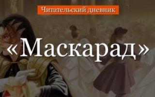 Сомов константин «маскарад» описание картины, анализ, сочинение