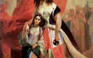 Карл брюллов «итальянское утро» описание картины, анализ, сочинение