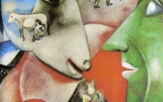 Шагал марк «я и деревня» описание картины, анализ, сочинение