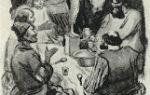 Малевич «крестьянин» описание картины, анализ, сочинение