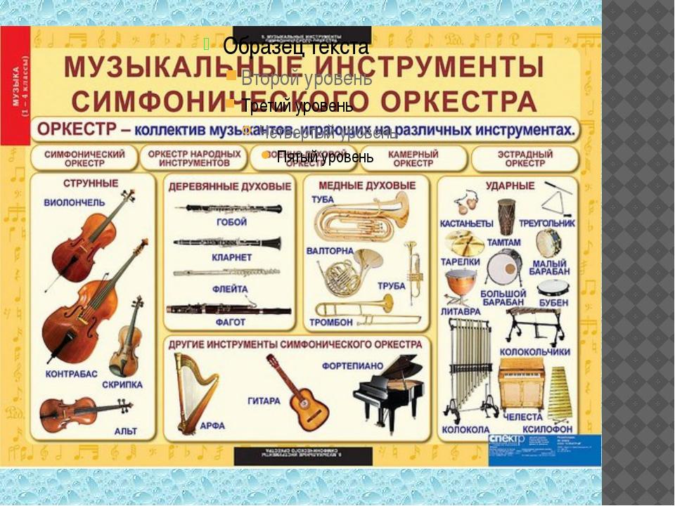 Картинки симфонических инструментов